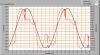 lmp019_u_i_waveforms_060