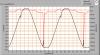 lmp019_u_i_waveforms_090