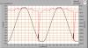 lmp019_u_i_waveforms_100
