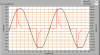 lmp019_u_i_waveforms_no_dimmer