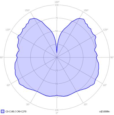 philips_gold_deco_35w_light_diagram