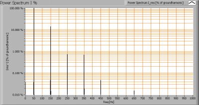 vdbprod_lsgu10-4w_powerspectrumi_percent