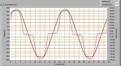 vdbprod_lsgu10-4w_u_i_waveforms