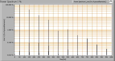 vdbprod_lsgu53-4w_powerspectrumi_percent