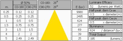 vdbprod_lsgu53-4w_summary2