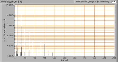 baleno_gu10_dimmable_powerspectrumi_percent