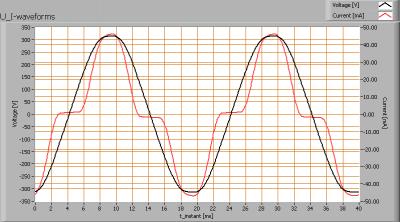 baleno_gu10_dimmable_u_i_waveforms
