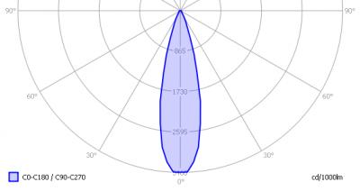 baleno_gu10_light_diagram