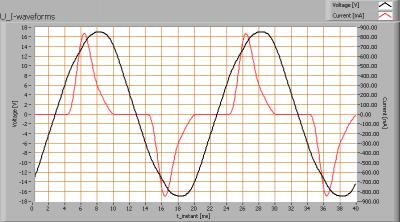 baleno_gu53_3w_u_i_waveforms