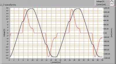 baleno_gu53_4w_u_i_waveforms