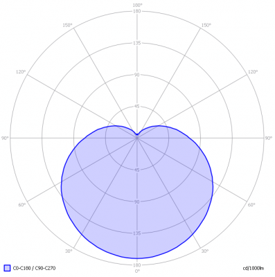 baleno_led_4w_e27_light_diagram