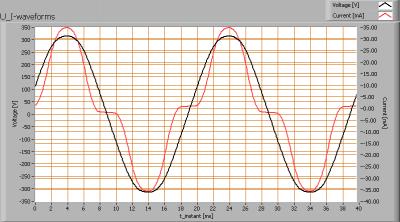 baleno_led_4w_e27_u_i_waveforms