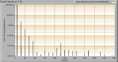 ledfuture_gu53spot_finereflector_powerspectrumi_percent
