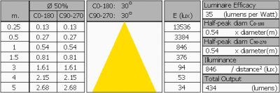 ledfuture_gu53spot_finereflector_summary2