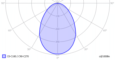 lioris_led_downlighter_light_diagram