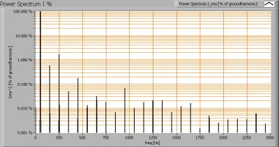 lioris_led_downlighter_powerspectrumi_percent