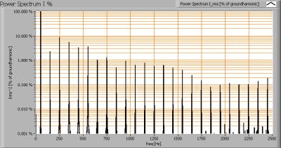 oxxylightledtl120_3000k_powerspectrumi_percent