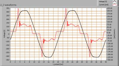 oxxylightledtl120_4000k_mstr_food_u_i_waveforms