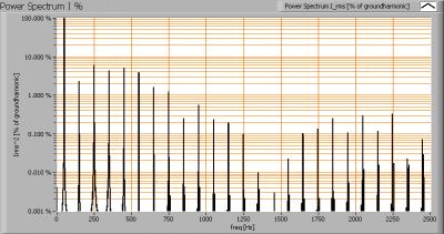 oxxylightledtl120_4000k_powerspectrumi_percent