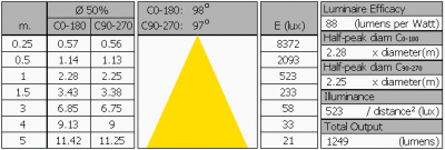 oxxylightledtl120_4000k_summary2