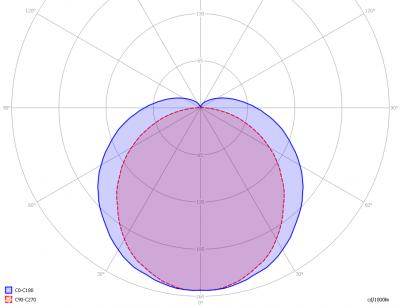 tl_150_vermacom_cw_light_diagram