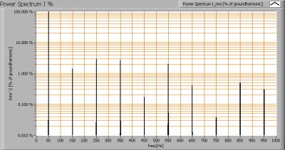 tl_150_vermacom_nr2_powerspectrumi_percent