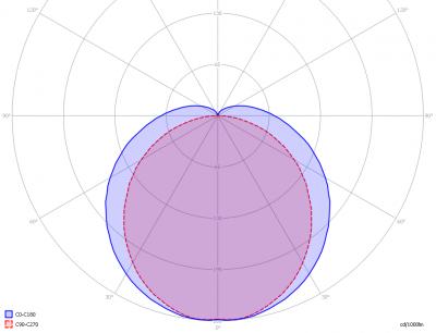 tl_150_vermacom_nw_light_diagram