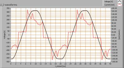 tl_150_vermacom_nw_u_i_waveforms