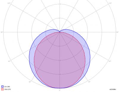 tl_150_vermacom_ww_light_diagram