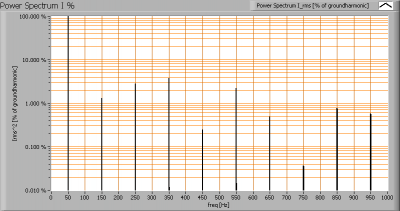 tl_150_vermacom_ww_powerspectrumi_percent