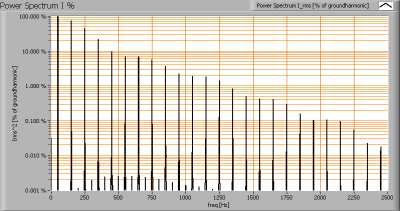 cdruiter_lmp_smdleds_powerspectrumi_percent
