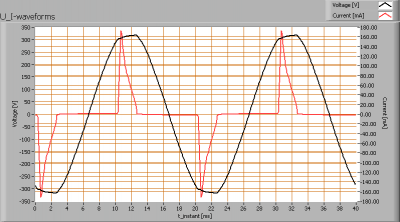 cdruiter_lmp_smdleds_u_i_waveforms