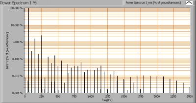 klv_060cm_ledtl_highcri_powerspectrumi_percent