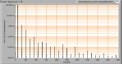 klv_120cm_ledtl_highcri_powerspectrumi_percent