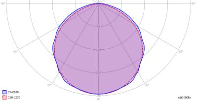 klv_150cm_ledtl_highcri_light_diagram
