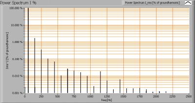 klv_150cm_ledtl_highcri_powerspectrumi_percent