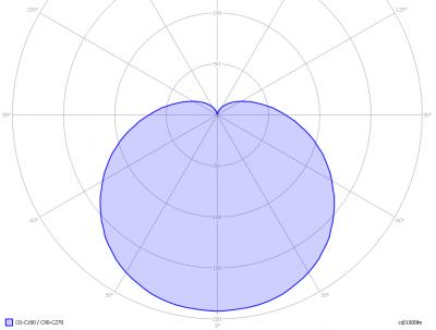 lil6x1w2800ke27_dimbaar_light_diagram