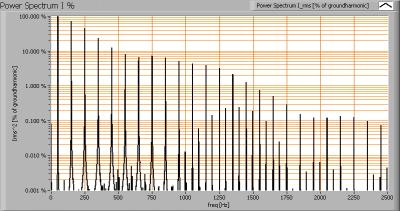 lil_3x1w_gu10_2800k_powerspectrumi_percent