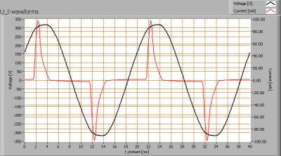 lil_3x1w_gu10_2800k_u_i_waveforms