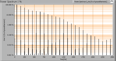 lil_3x2w_gu10_2600k_rpt_powerspectrumi_percent