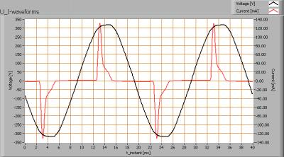 lil_g9_smd_u_i_waveforms
