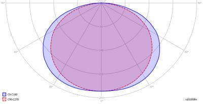 pyralux400200_225w_light_diagram