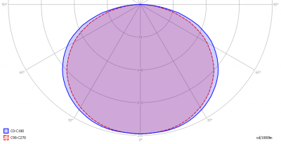 pyralux400400_12w_light_diagram