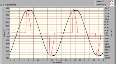 pyralux400400_6w_u_i_waveforms