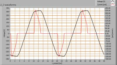 pyralux40040_12w_u_i_waveforms