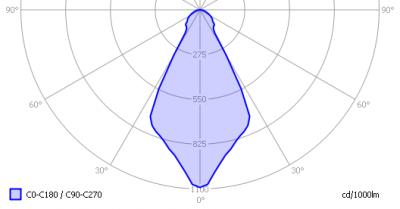 respondalight_light_diagram