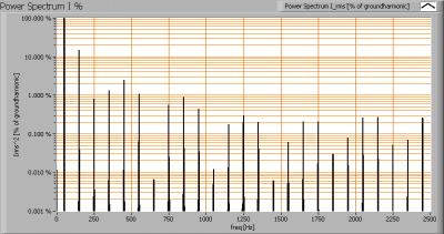 respondalight_powerspectrumi_percent