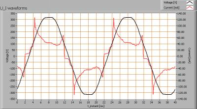 respondalight_u_i_waveforms