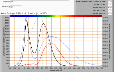 w0_s_and_p_spectra_at_1m_distance