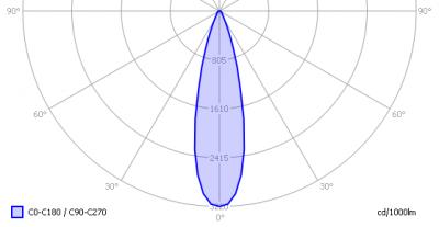 w1_light_diagram